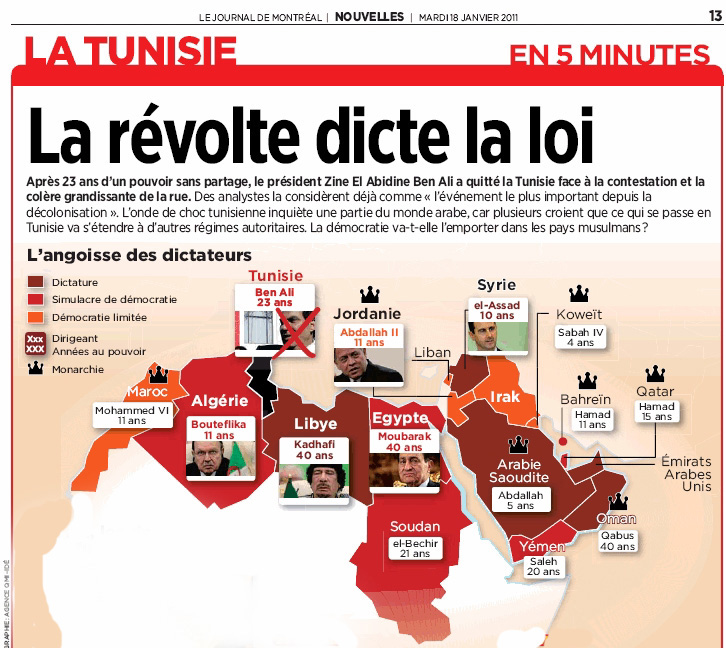 http://argoul.files.wordpress.com/2011/03/revolte-arabe-journal-de-montreal.jpg