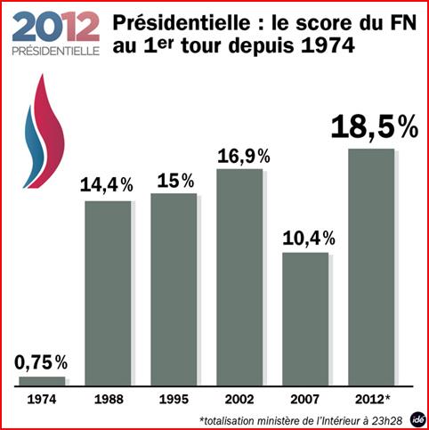2012 1974 score-fn