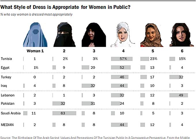 femmes comment s habiller musulmane