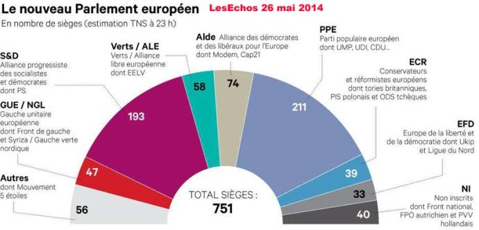 2014 05 nouveau parlement européen
