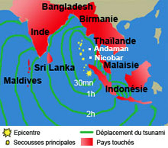 tsunami 2004 ceylan