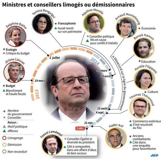 Moi president Hollande exemplaire