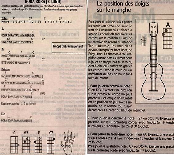 chanson bora bora ukulele