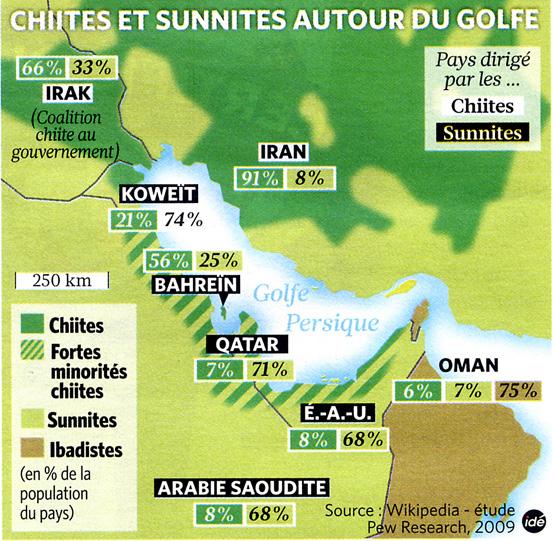 Chites et sunnites autour du Golfe