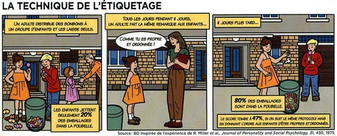 technique de l etiquetage
