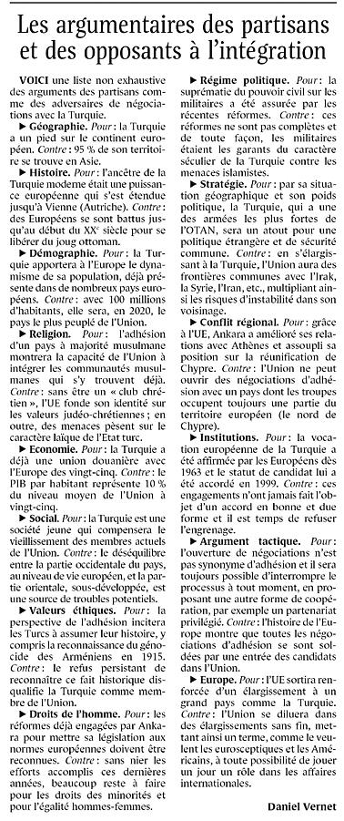turquie arguments pour ou contre le monde 2004
