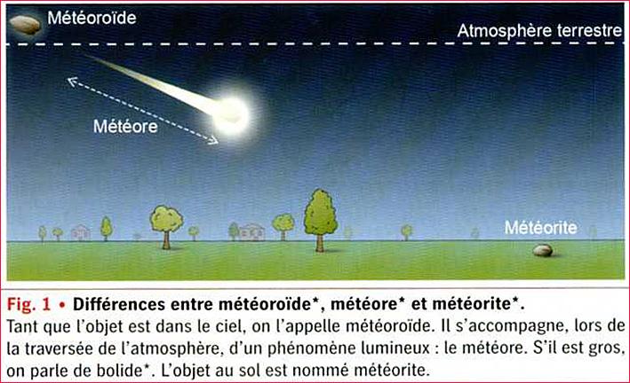 meteorite-definition