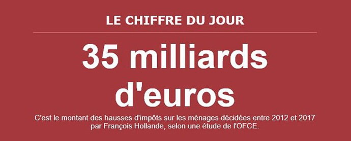 2017-2012-35-milliards-d-euros-sur-les-menages-par-hollande